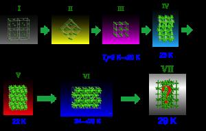 calcium_sequence